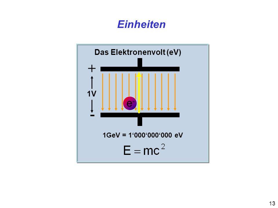 13 + - e-e- 1V 1GeV = 1000000000 eV Das Elektronenvolt (eV) Einheiten