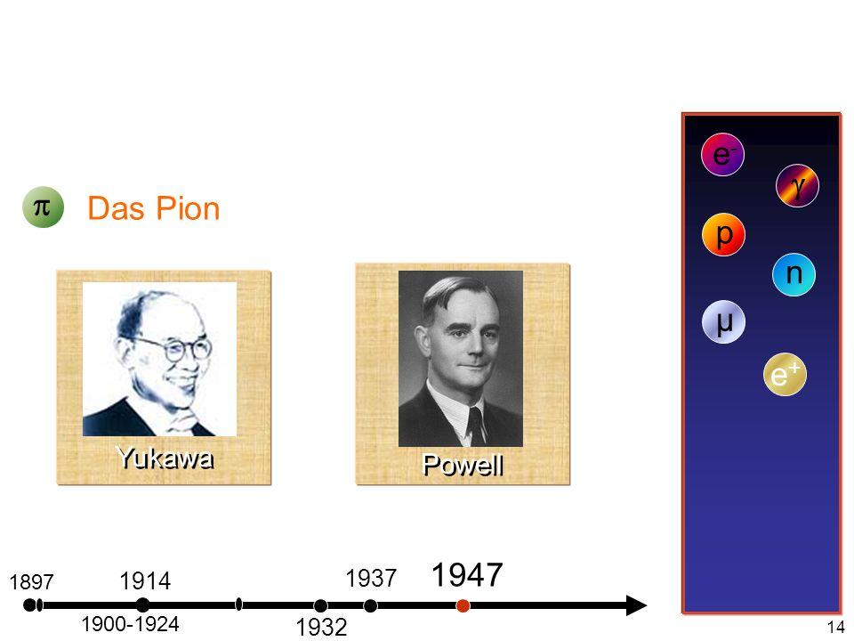 14 1897 Das Pion e-e- 1900-1924 1914 p 1932 n 1937 µ 1947 Powell Yukawa e+e+