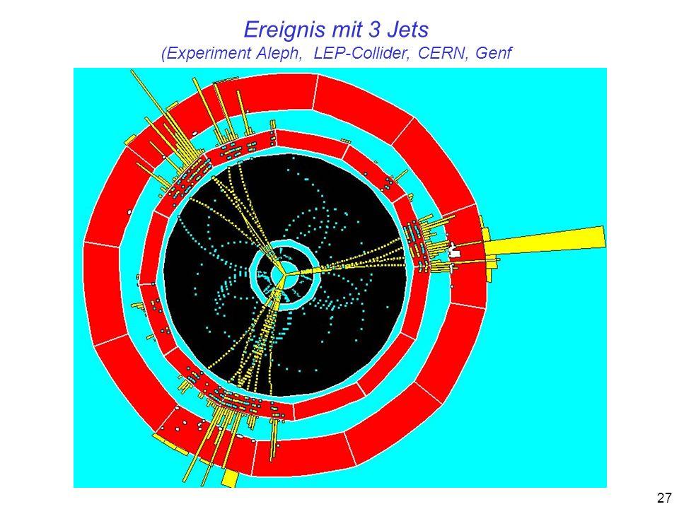 27 Ereignis mit 3 Jets (Experiment Aleph, LEP-Collider, CERN, Genf
