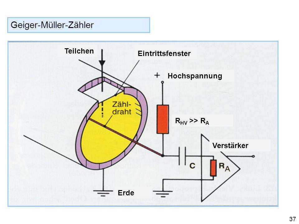 37 Geiger-Müller-Zähler Teilchen Hochspannung Verstärker Erde R HV >> R A Eintrittsfenster
