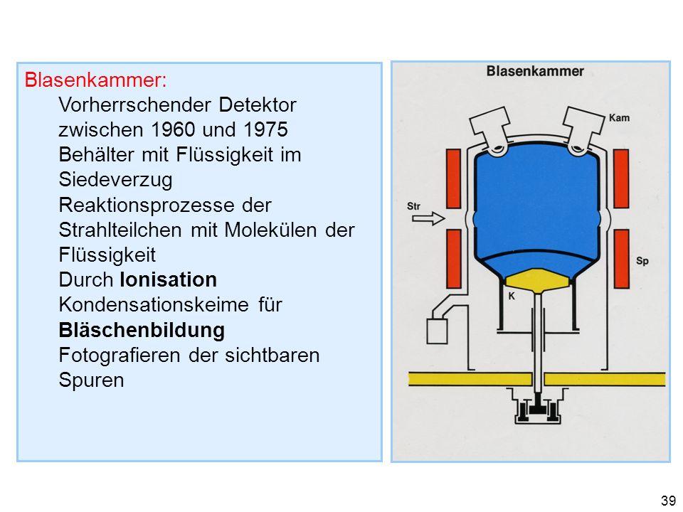 39 Blasenkammer: Vorherrschender Detektor zwischen 1960 und 1975 Behälter mit Flüssigkeit im Siedeverzug Reaktionsprozesse der Strahlteilchen mit Mole