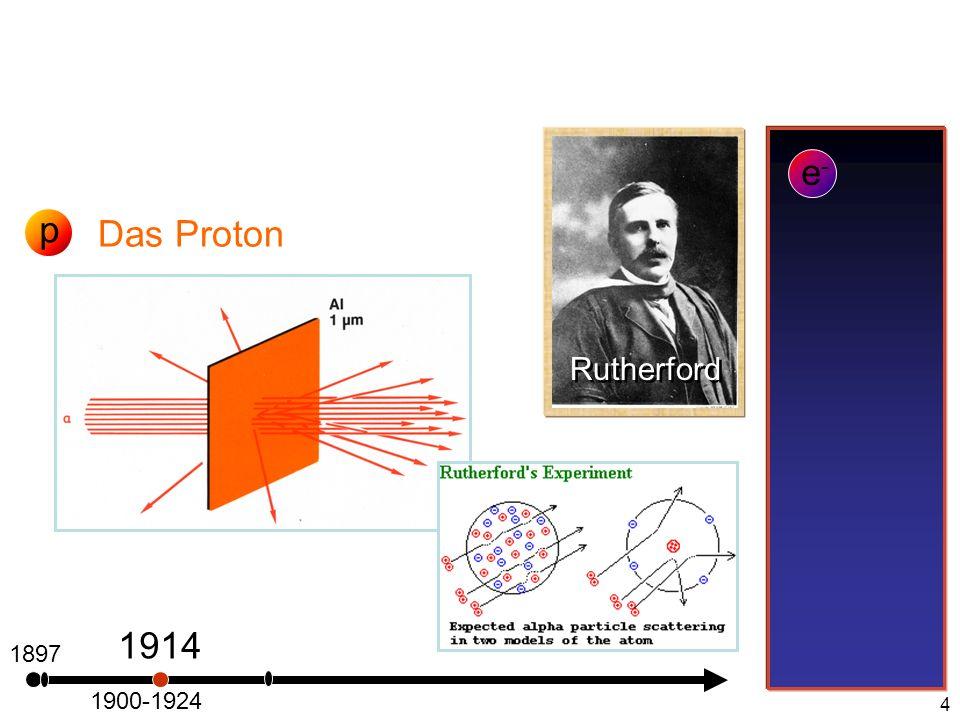 4 1897 Das Proton e-e- 1900-1924 1914 Rutherford p