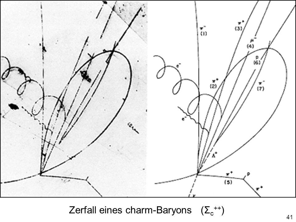 41 Zerfall eines charm-Baryons (Σ c ++ )