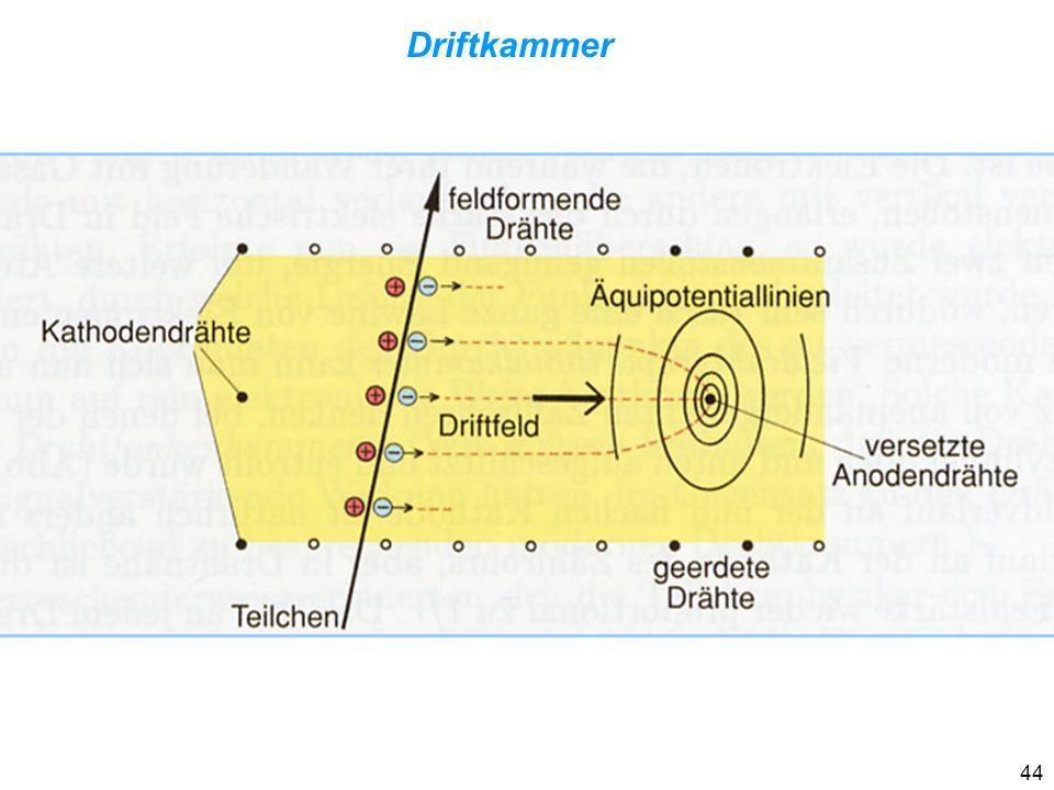 44 Driftkammer