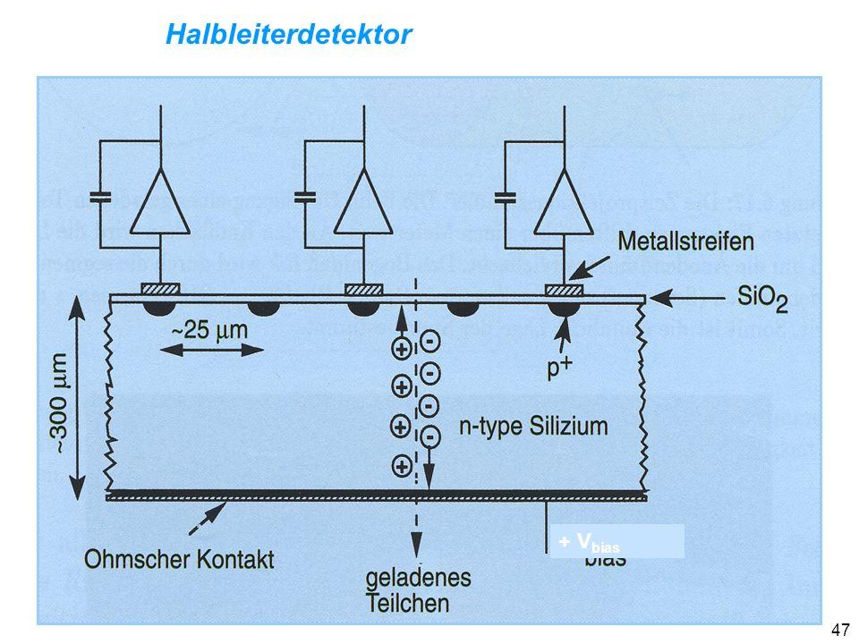 47 + V bias Halbleiterdetektor
