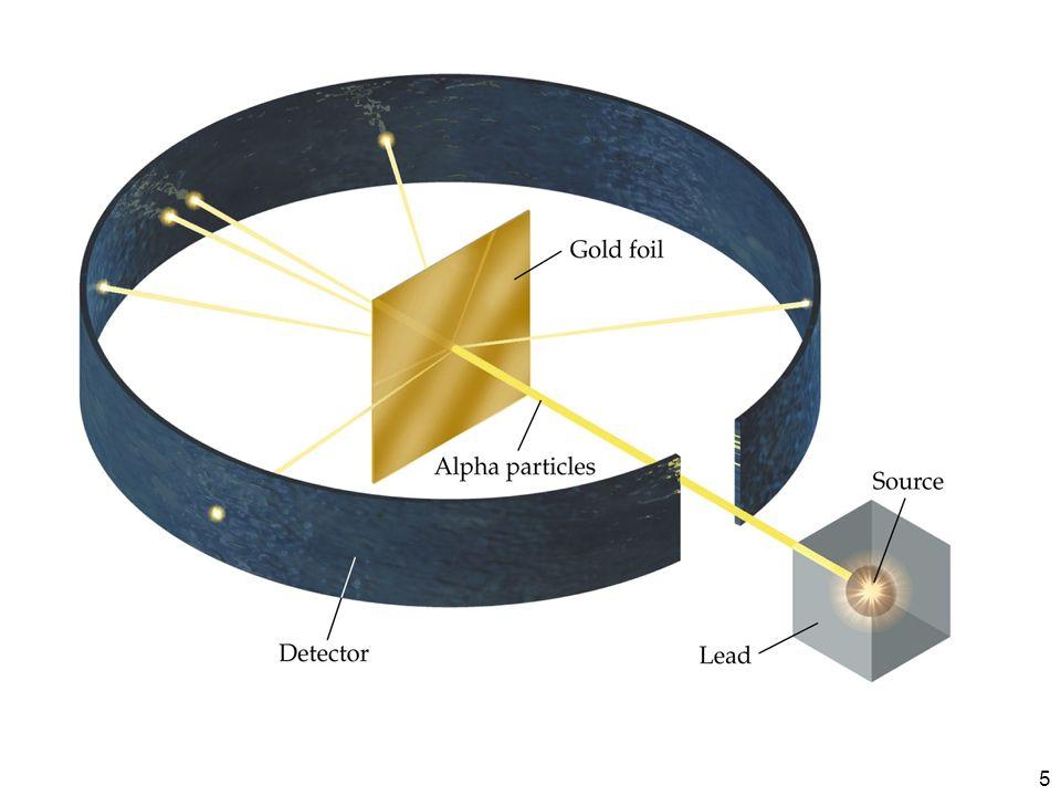 36 Szintillatoren: einfach schnell heute noch im Einsatz Lichtleiterstrukturen Szintillator