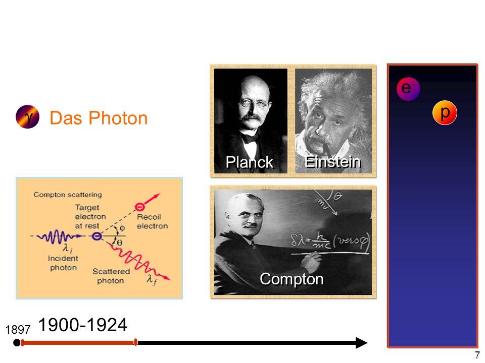 7 1897 Das Photon 1900-1924 Planck Einstein Compton e-e- p