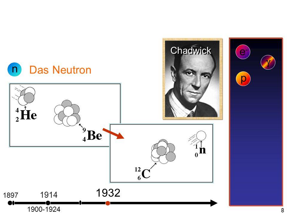 9 1897 Das Positron (Antimaterie) e-e- 1900-1924 1914 e+e+ p 1932 n 1937 1947 Anderson Dirac