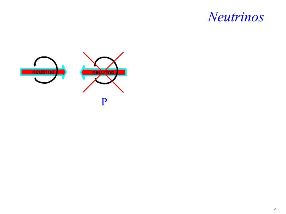 5 Neutrinos und Antineutrinos PC CP