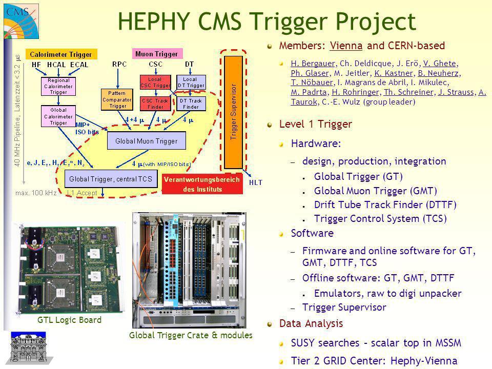 HEPHY CMS Trigger Project Level 1 Trigger Hardware: – design, production, integration Global Trigger (GT) Global Muon Trigger (GMT) Drift Tube Track F