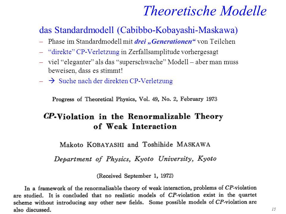 15 das Standardmodell (Cabibbo-Kobayashi-Maskawa) –Phase im Standardmodell mit drei Generationen von Teilchen –direkte CP-Verletzung in Zerfallsamplit