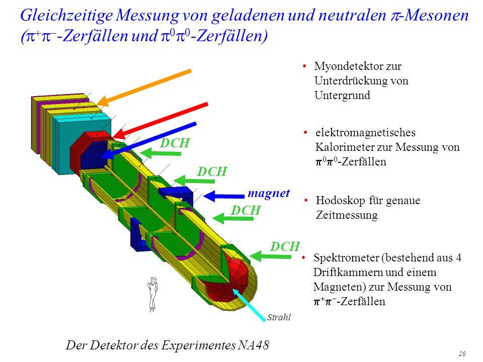 20 Gleichzeitige Messung von geladenen und neutralen -Mesonen -Zerfällen und -Zerfällen) Spektrometer (bestehend aus 4 Driftkammern und einem Magneten