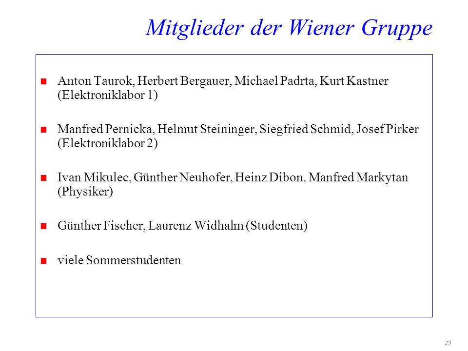 23 Mitglieder der Wiener Gruppe n Anton Taurok, Herbert Bergauer, Michael Padrta, Kurt Kastner (Elektroniklabor 1) n Manfred Pernicka, Helmut Steining