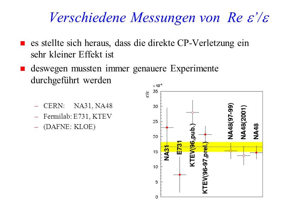 30 Verschiedene Messungen von Re / n es stellte sich heraus, dass die direkte CP-Verletzung ein sehr kleiner Effekt ist n deswegen mussten immer genau