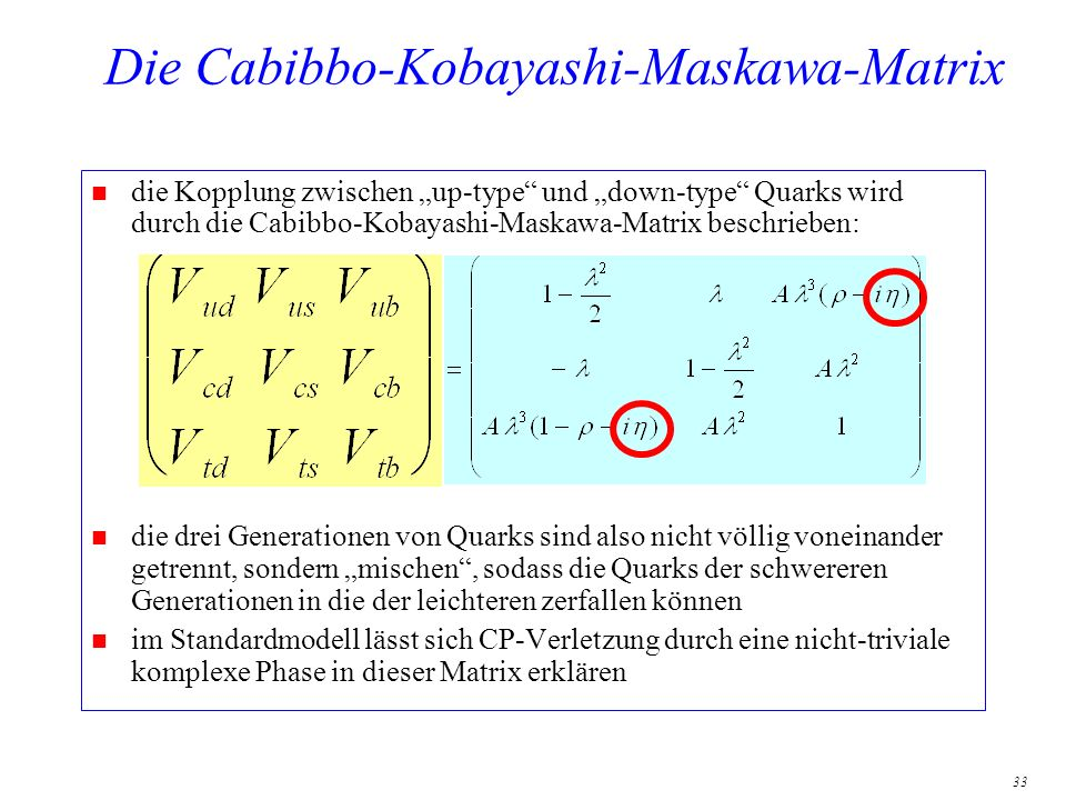 33 Die Cabibbo-Kobayashi-Maskawa-Matrix n die Kopplung zwischen up-type und down-type Quarks wird durch die Cabibbo-Kobayashi-Maskawa-Matrix beschrieb