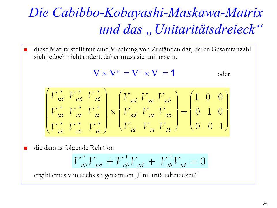 34 Die Cabibbo-Kobayashi-Maskawa-Matrix und das Unitaritätsdreieck n diese Matrix stellt nur eine Mischung von Zuständen dar, deren Gesamtanzahl sich