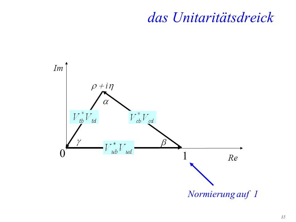 35 das Unitaritätsdreick 0 1 Re Im i Normierung auf 1