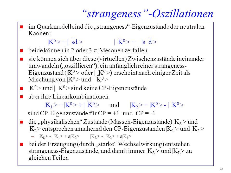 38 strangeness-Oszillationen n im Quarkmodell sind die strangeness-Eigenzustände der neutralen Kaonen: |K 0 > = | sd > | 0 > = |s d > beide können in