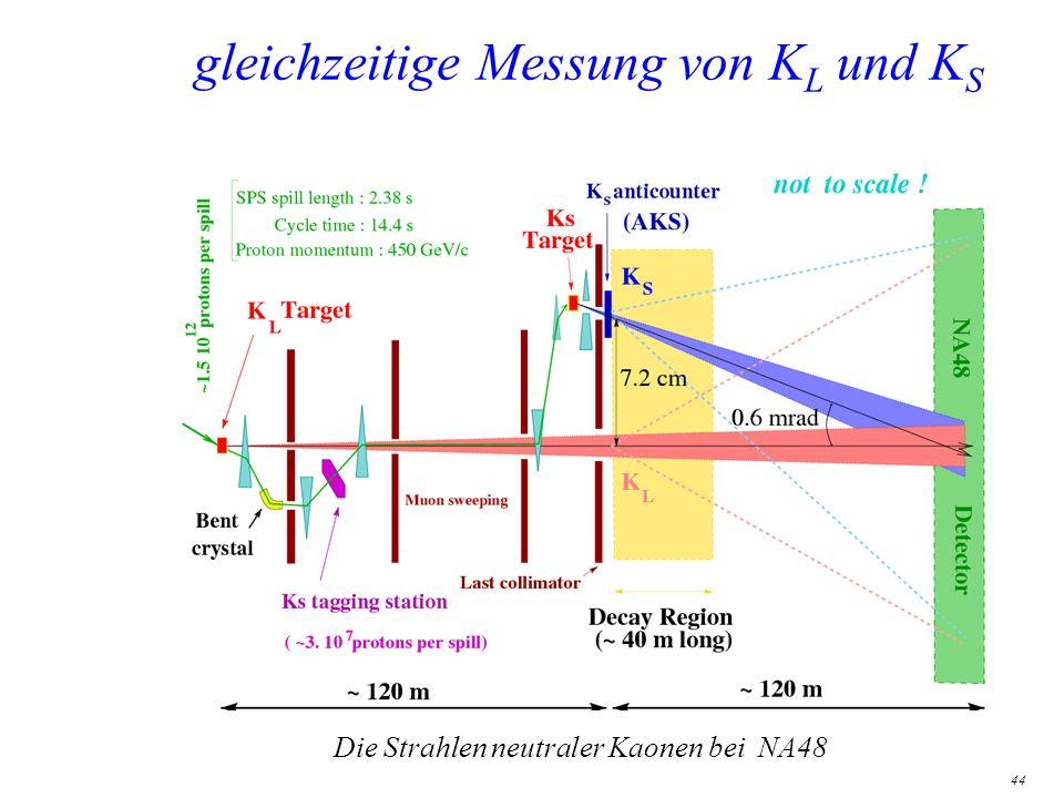 44 gleichzeitige Messung von K L und K S Die Strahlen neutraler Kaonen bei NA48