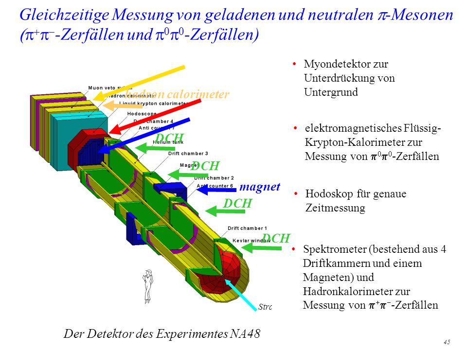 45 Gleichzeitige Messung von geladenen und neutralen -Mesonen -Zerfällen und -Zerfällen) Spektrometer (bestehend aus 4 Driftkammern und einem Magneten