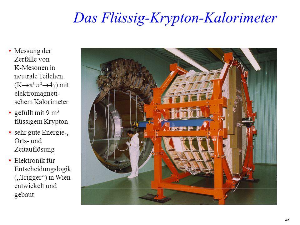 46 Das Flüssig-Krypton-Kalorimeter Messung der Zerfälle von K-Mesonen in neutrale Teilchen (K mit elektromagneti- schem Kalorimeter gefüllt mit 9 m 3