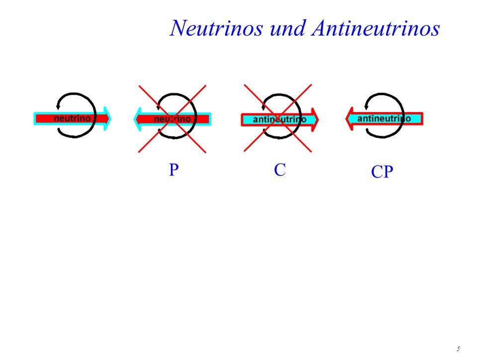 6 Neutrinos und Antineutrinos Parität Charge Ladungskonjugation: Austausch von Teilchen und Antiteilchen Parität Charge CP linkshändiges Neutrino rechtshändiges Neutrino rechtshändiges Antineutrino X PC CP