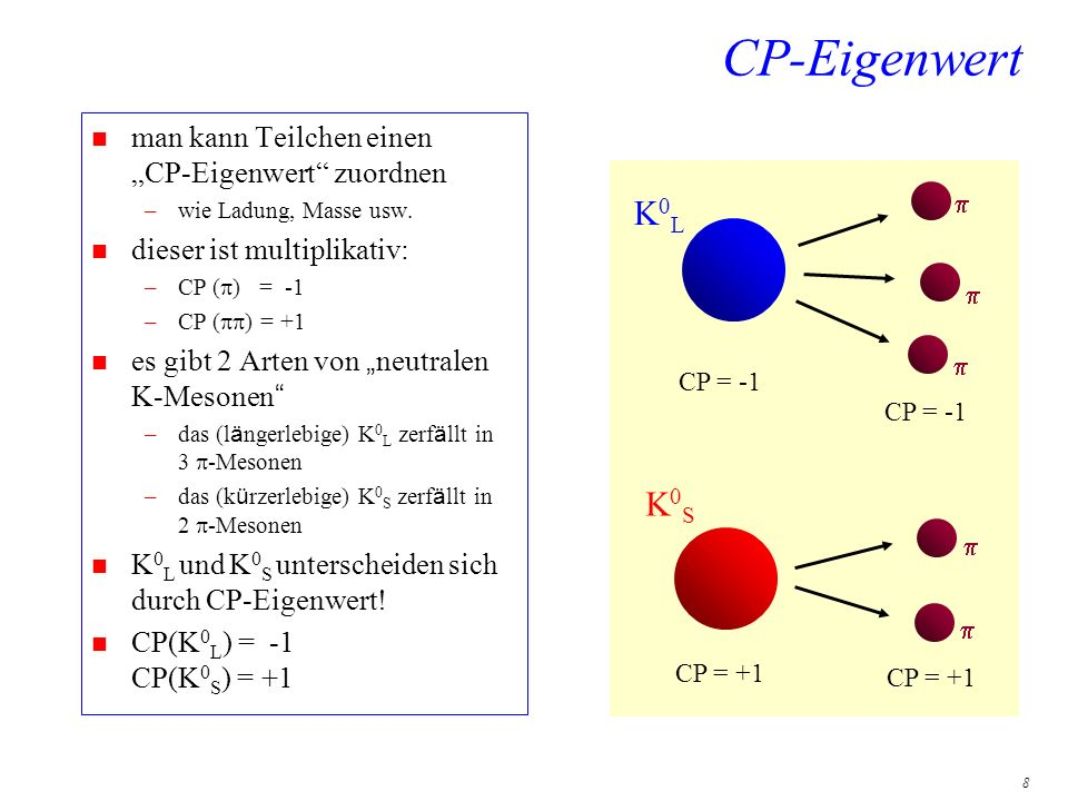 8 CP-Eigenwert n man kann Teilchen einen CP-Eigenwert zuordnen –wie Ladung, Masse usw. n dieser ist multiplikativ: –CP ( ) = -1 –CP ( ) = +1 es gibt 2