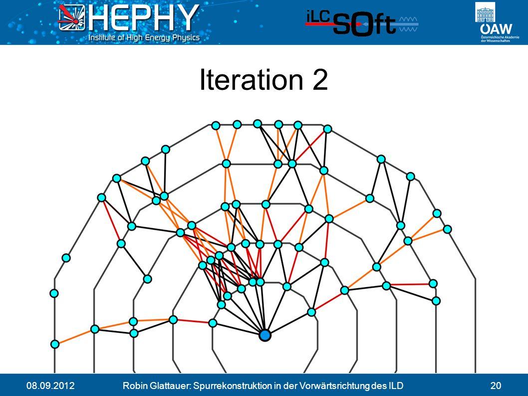 08.09.2012Robin Glattauer: Spurrekonstruktion in der Vorwärtsrichtung des ILD20 Iteration 2