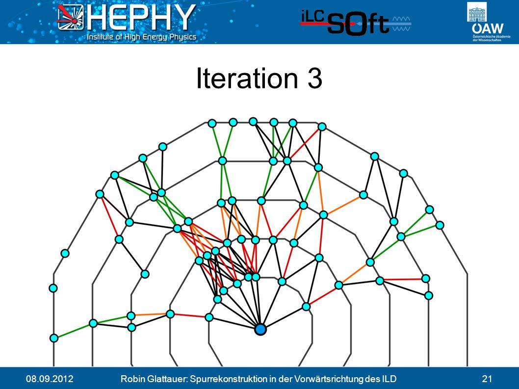 08.09.2012Robin Glattauer: Spurrekonstruktion in der Vorwärtsrichtung des ILD21 Iteration 3