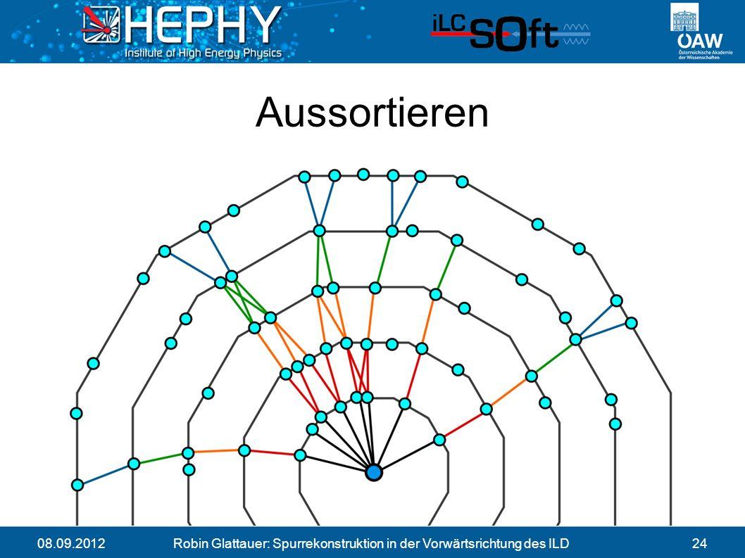 08.09.2012Robin Glattauer: Spurrekonstruktion in der Vorwärtsrichtung des ILD24 Aussortieren