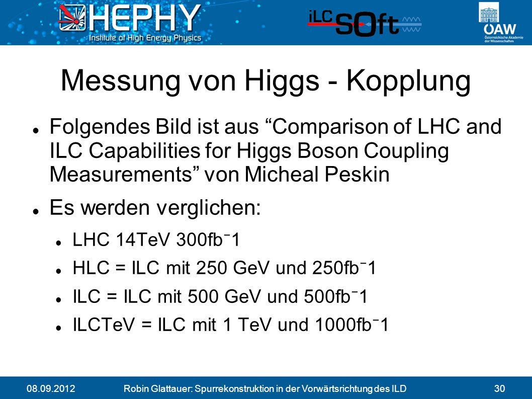08.09.2012Robin Glattauer: Spurrekonstruktion in der Vorwärtsrichtung des ILD30 Messung von Higgs - Kopplung Folgendes Bild ist aus Comparison of LHC and ILC Capabilities for Higgs Boson Coupling Measurements von Micheal Peskin Es werden verglichen: LHC 14TeV 300fb 1 HLC = ILC mit 250 GeV und 250fb 1 ILC = ILC mit 500 GeV und 500fb 1 ILCTeV = ILC mit 1 TeV und 1000fb 1