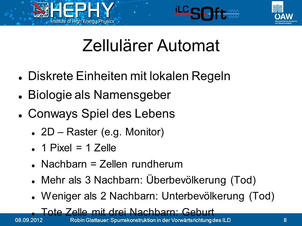 08.09.2012Robin Glattauer: Spurrekonstruktion in der Vorwärtsrichtung des ILD8 Zellulärer Automat Diskrete Einheiten mit lokalen Regeln Biologie als Namensgeber Conways Spiel des Lebens 2D – Raster (e.g.