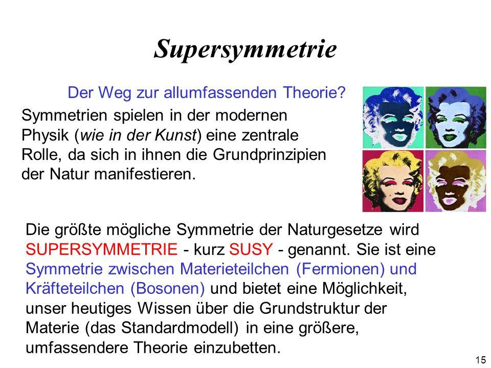 16 Bosonen SUSY SUSY Teilchenspektrum.Grün: bekannte Teilchen des Standardmodells.