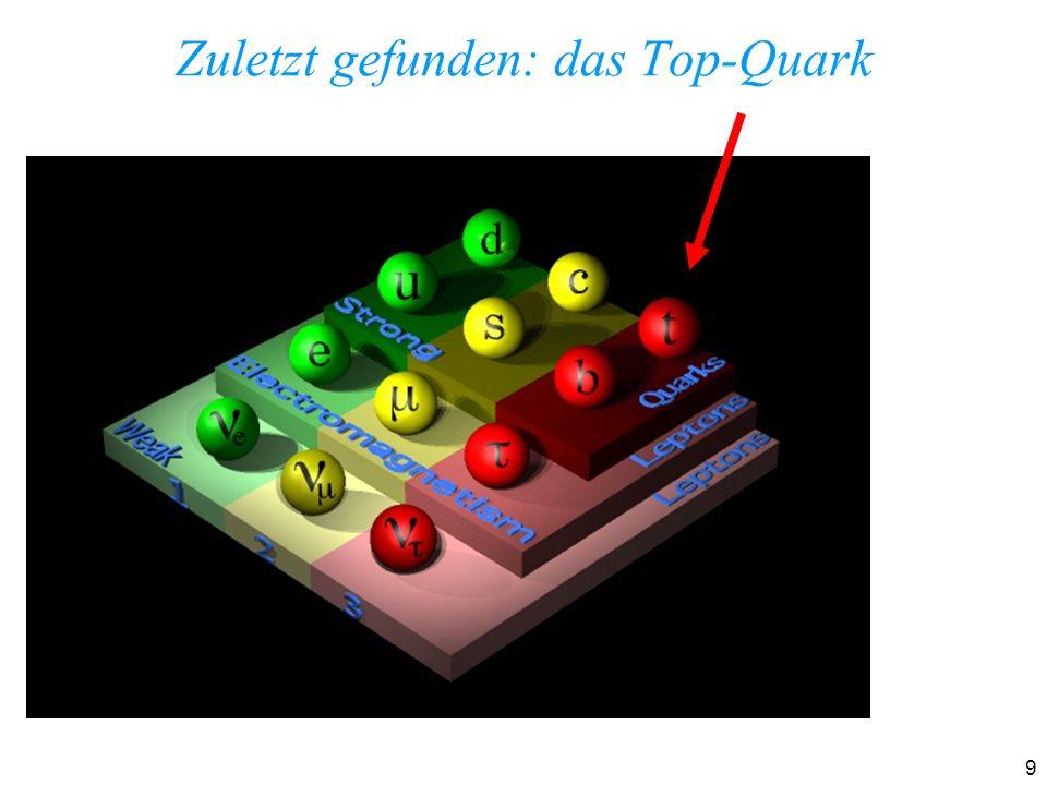 10 Das Top-Quark