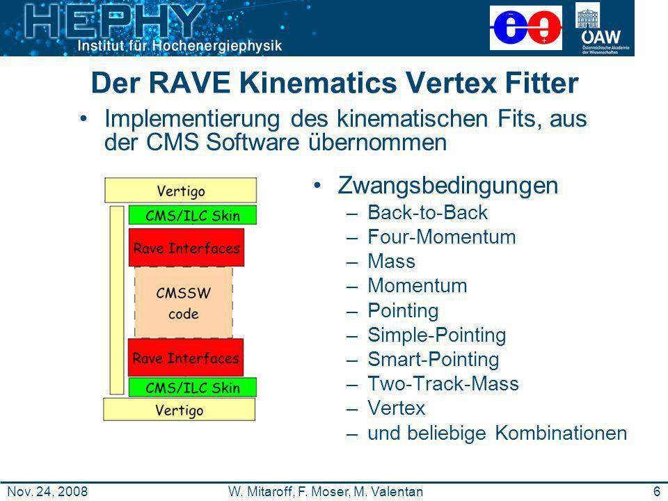 6W. Mitaroff, F. Moser, M. ValentanNov. 24, 2008 Der RAVE Kinematics Vertex Fitter Zwangsbedingungen –Back-to-Back –Four-Momentum –Mass –Momentum –Poi
