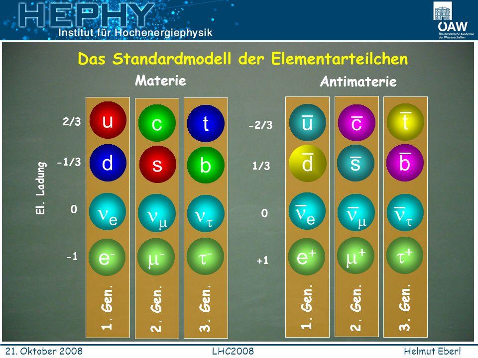 Helmut EberlLHC200821. Oktober 2008 - e 2. Gen. - c s Das Standardmodell der Elementarteilchen El. Ladung 2/3 -1/3 0 Materie e-e- e u d 1.Gen. 3. Gen.