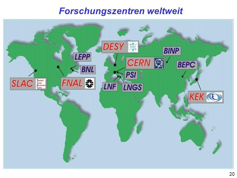 20 Forschungszentren weltweit