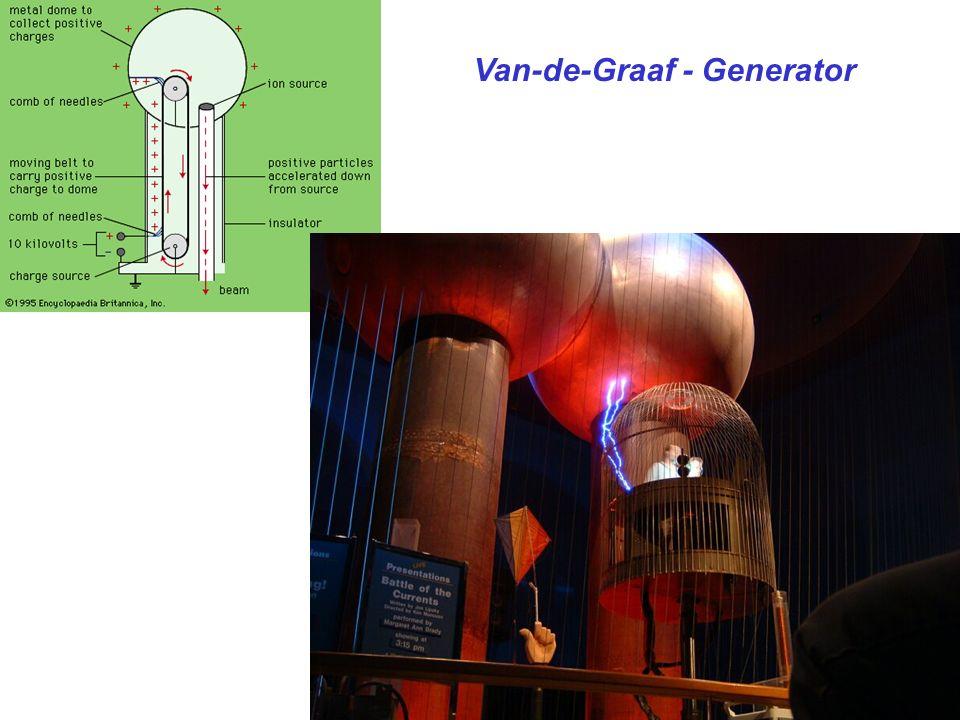 3 Van-de-Graaf - Generator