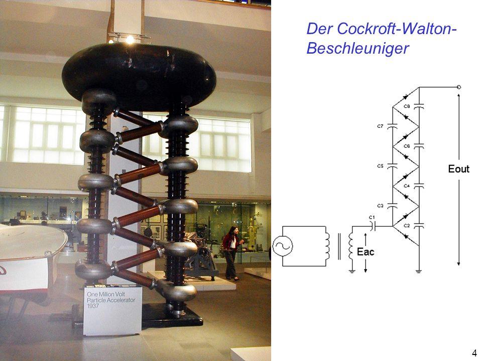 5 Cockroft-Walton-Beschleuniger am CERN