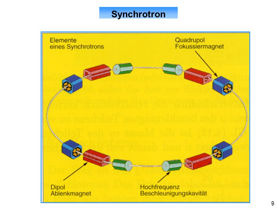 9 Synchrotron