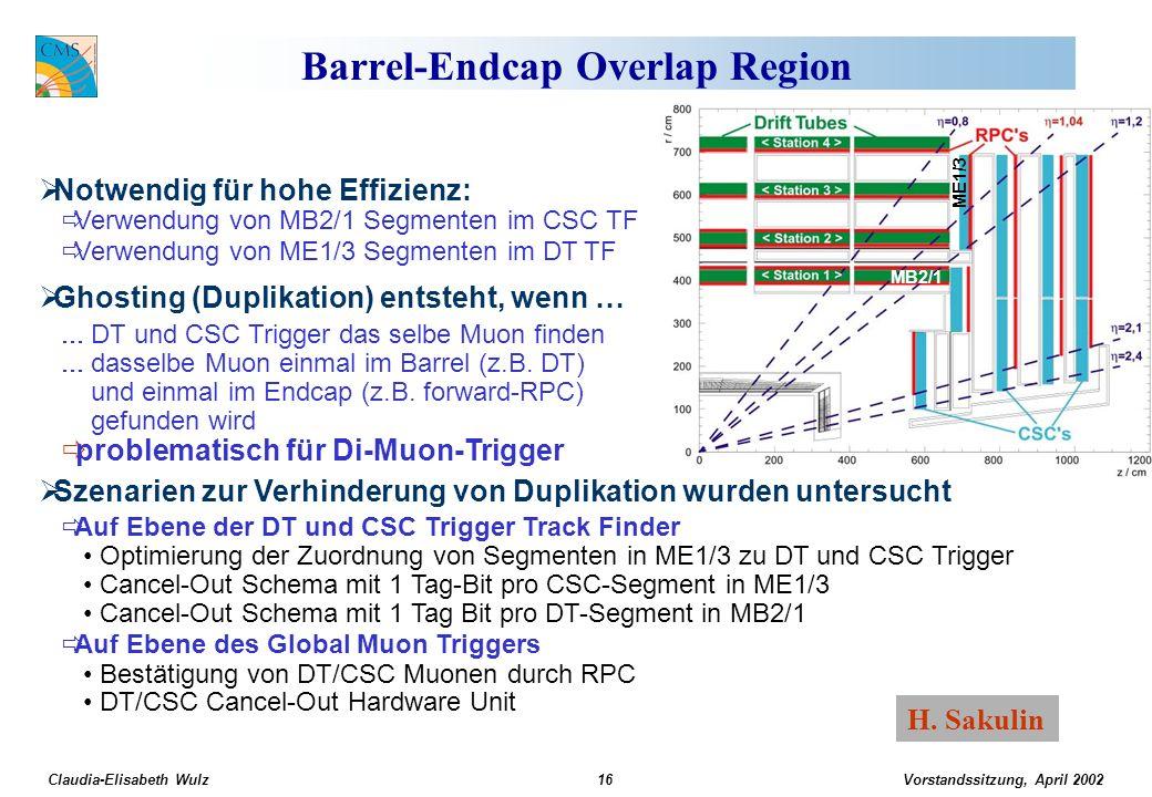 Vorstandssitzung, April 2002 Claudia-Elisabeth Wulz16 Barrel-Endcap Overlap Region Notwendig für hohe Effizienz: Verwendung von MB2/1 Segmenten im CSC TF Verwendung von ME1/3 Segmenten im DT TF Ghosting (Duplikation) entsteht, wenn … DT und CSC Trigger das selbe Muon finden dasselbe Muon einmal im Barrel (z.B.