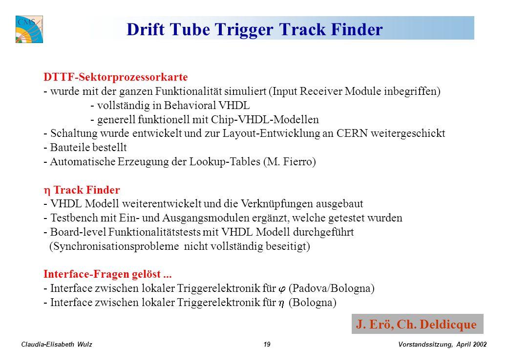 Vorstandssitzung, April 2002 Claudia-Elisabeth Wulz19 Drift Tube Trigger Track Finder DTTF-Sektorprozessorkarte - wurde mit der ganzen Funktionalität simuliert (Input Receiver Module inbegriffen) - vollständig in Behavioral VHDL - generell funktionell mit Chip-VHDL-Modellen - Schaltung wurde entwickelt und zur Layout-Entwicklung an CERN weitergeschickt - Bauteile bestellt - Automatische Erzeugung der Lookup-Tables (M.
