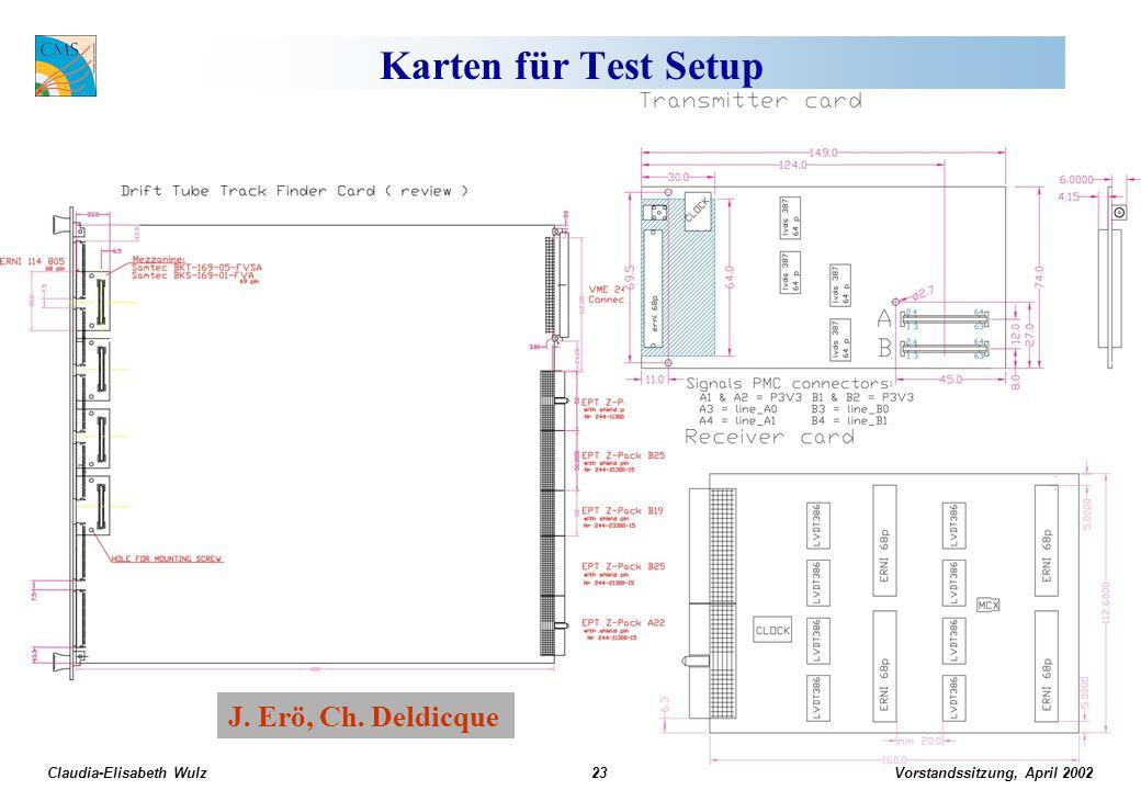 Vorstandssitzung, April 2002 Claudia-Elisabeth Wulz23 Karten für Test Setup J. Erö, Ch. Deldicque
