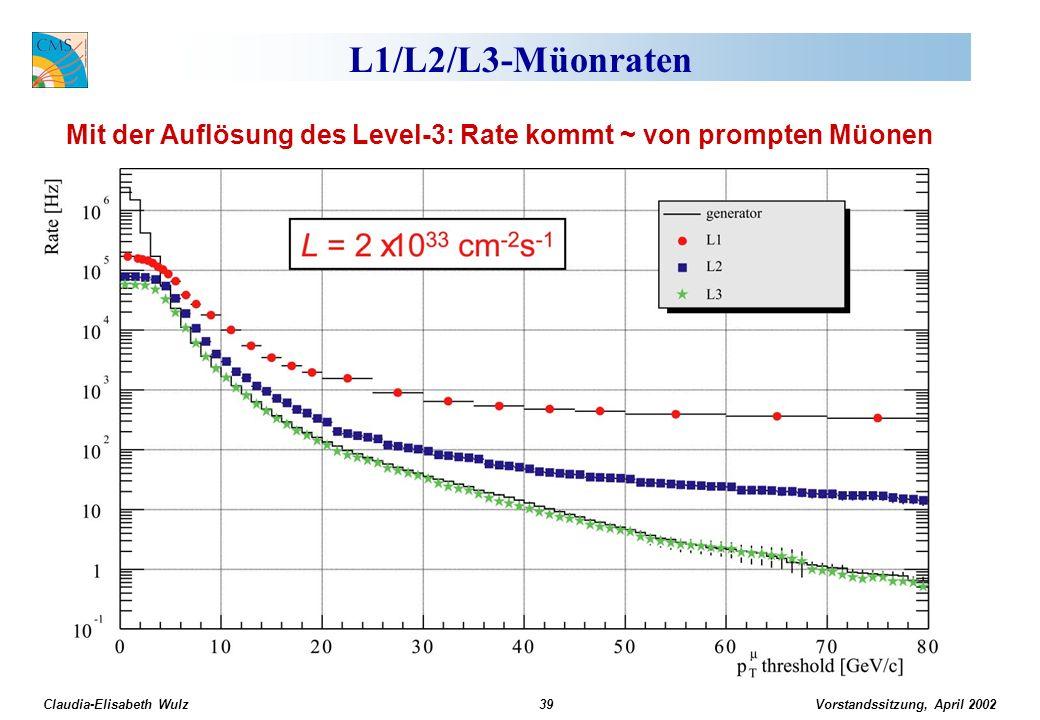 Vorstandssitzung, April 2002 Claudia-Elisabeth Wulz39 L1/L2/L3-Müonraten Mit der Auflösung des Level-3: Rate kommt ~ von prompten Müonen