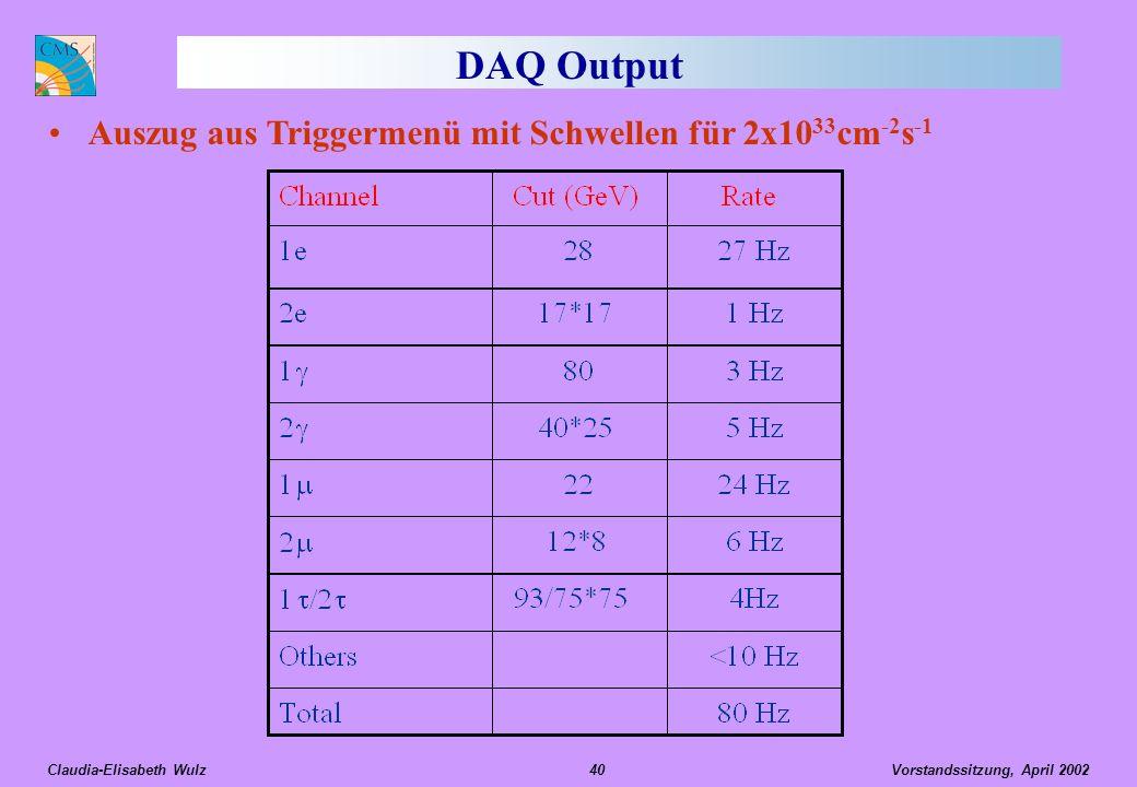 Vorstandssitzung, April 2002 Claudia-Elisabeth Wulz40 DAQ Output Auszug aus Triggermenü mit Schwellen für 2x10 33 cm -2 s -1