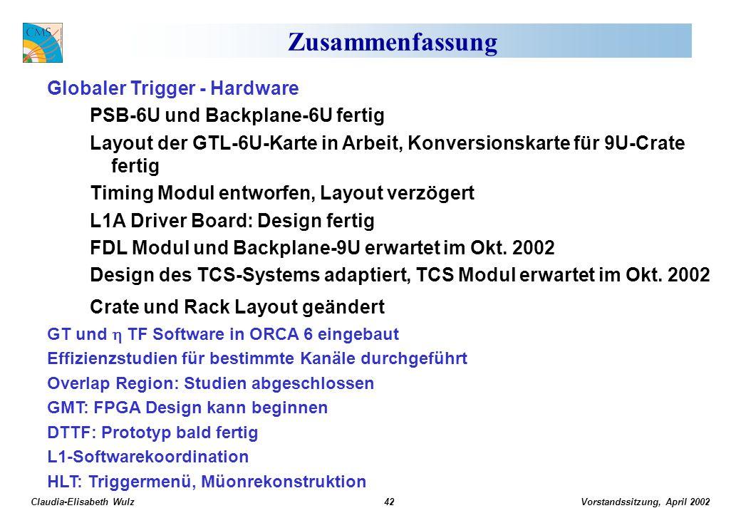 Vorstandssitzung, April 2002 Claudia-Elisabeth Wulz42 Zusammenfassung Globaler Trigger - Hardware PSB-6U und Backplane-6U fertig Layout der GTL-6U-Karte in Arbeit, Konversionskarte für 9U-Crate fertig Timing Modul entworfen, Layout verzögert L1A Driver Board: Design fertig FDL Modul und Backplane-9U erwartet im Okt.