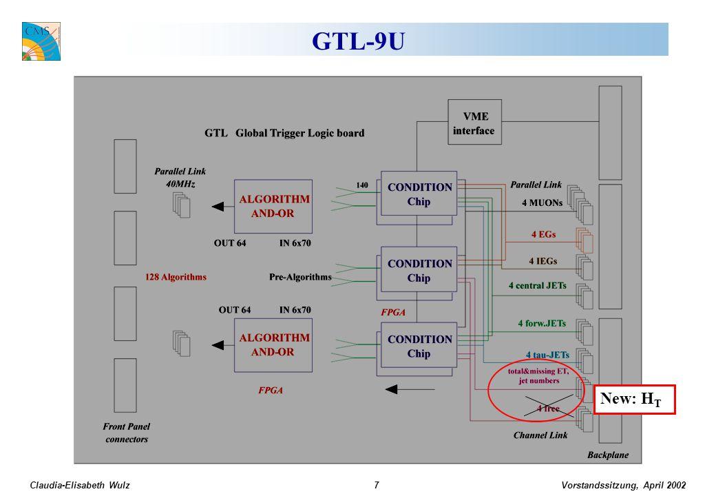 Vorstandssitzung, April 2002 Claudia-Elisabeth Wulz28 L1GlobalTrigger output The output of L1GT is the Level 1 Trigger Accept word, a string of 128 bits.