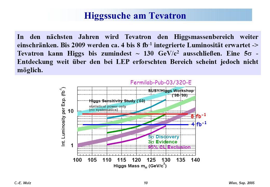 Wien, Sep. 2005 C.-E. Wulz10 Higgssuche am Tevatron In den nächsten Jahren wird Tevatron den Higgsmassenbereich weiter einschränken. Bis 2009 werden c