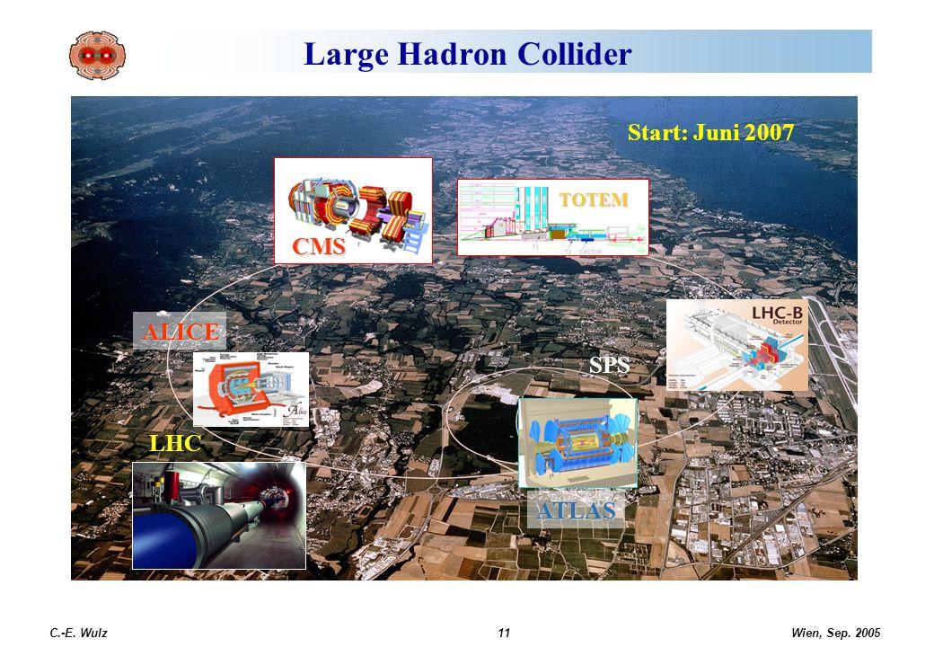 Wien, Sep. 2005 C.-E. Wulz11 Large Hadron Collider LHC SPS CMS TOTEM ATLAS ALICE Start: Juni 2007