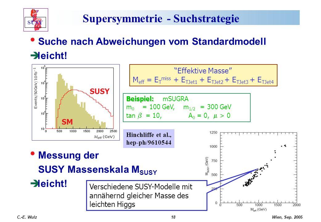 Wien, Sep. 2005 C.-E. Wulz18 Supersymmetrie - Suchstrategie Suche nach Abweichungen vom Standardmodell leicht! Messung der SUSY Massenskala M SUSY lei